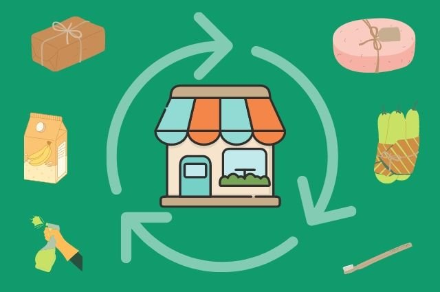 zero waste stores